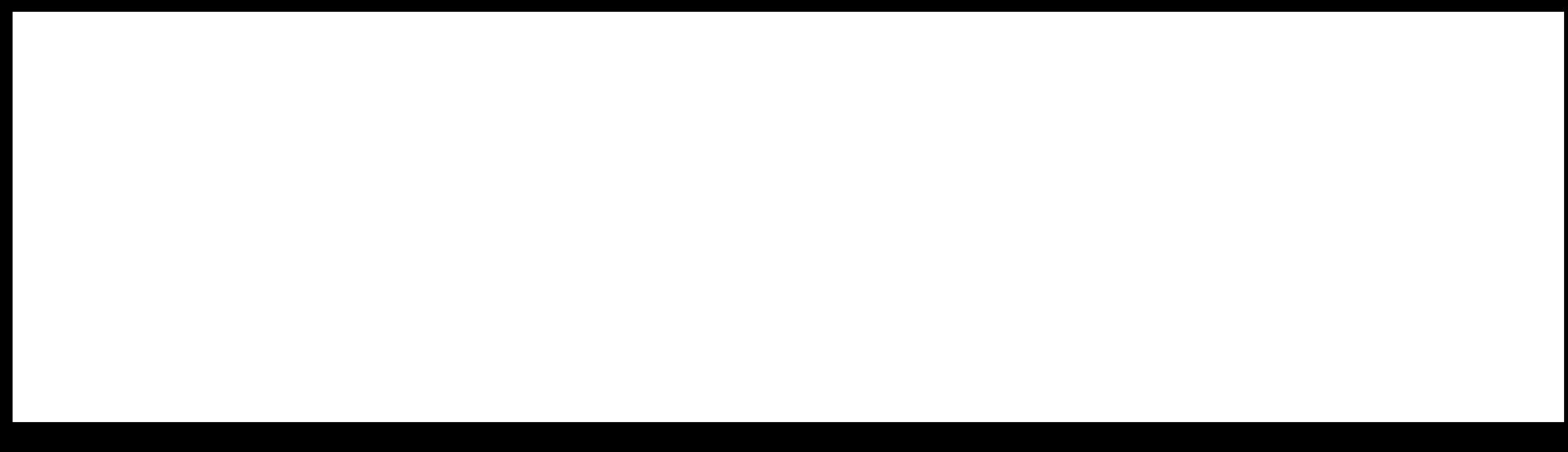 nullist logo